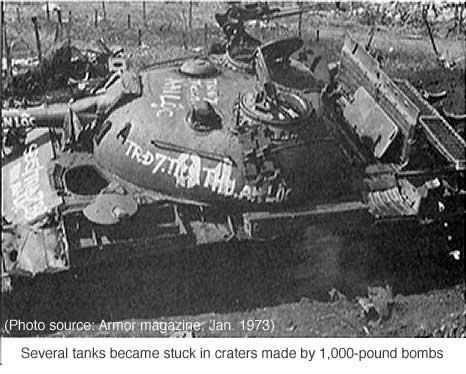 Kết quả hình ảnh cho hình ảnh trận chiến An lộc